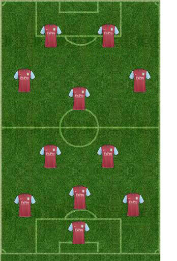 Aston Villa Top 11